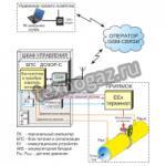 Система дистанционного отключения газоснабжения - фото